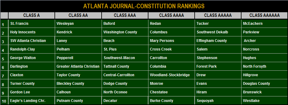 2013-2014 AJC Rankings 01-06-2014.png