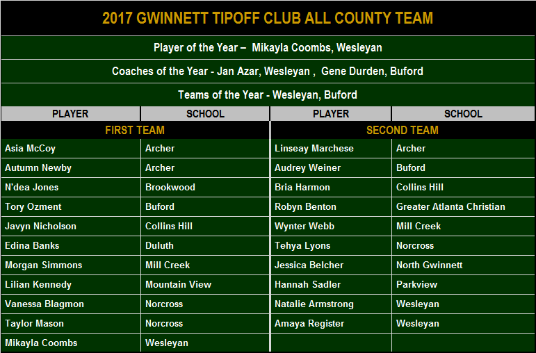 2017 Gwinnett Tipoff All County.png