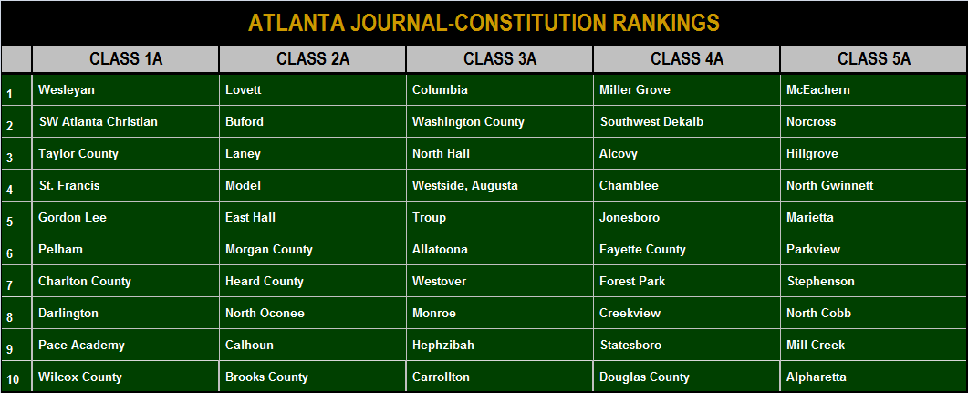2012 AJC Final Rankings.png