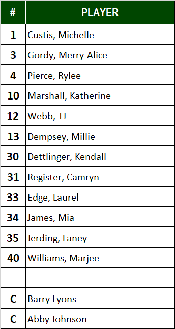 2018-2019 7th Grade Roster.png