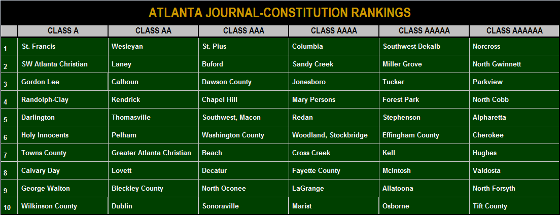 2012-2013 AJC Rankings - Final.png