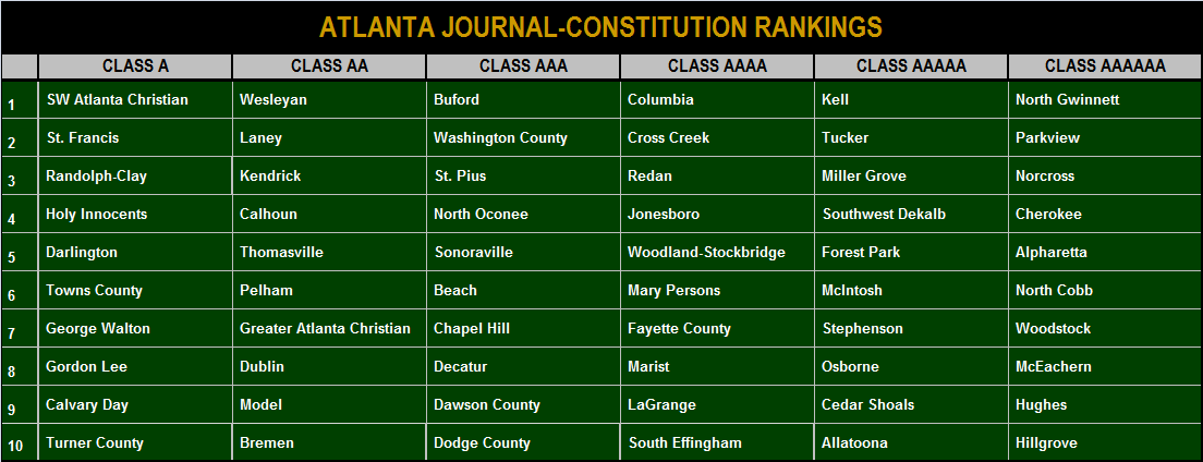2012-2013 AJC Rankings 02-18-2013.png