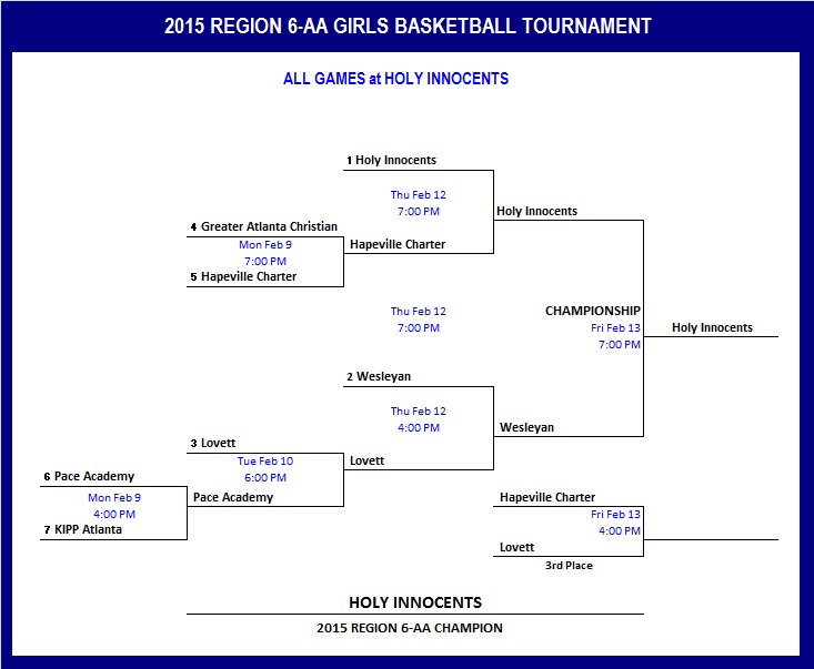 2015 Region 6AA Tourn Brackets.png