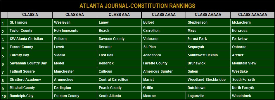 2014-2015 AJC Rankings Final.png