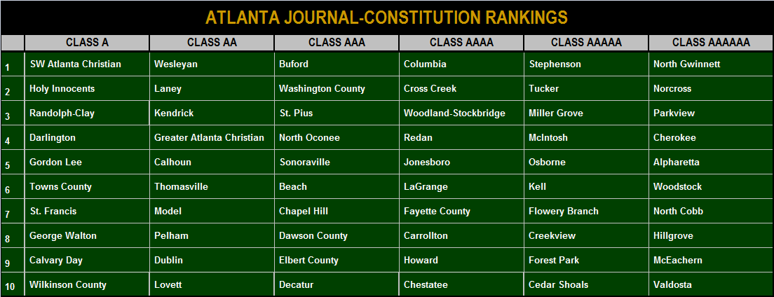 2012-2013 AJC Rankings 01-14-2013.png