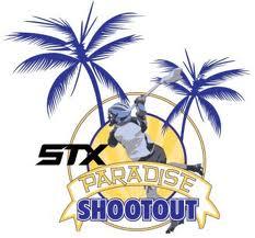 stx shootout