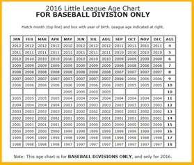 2016 Age Chart Baseball