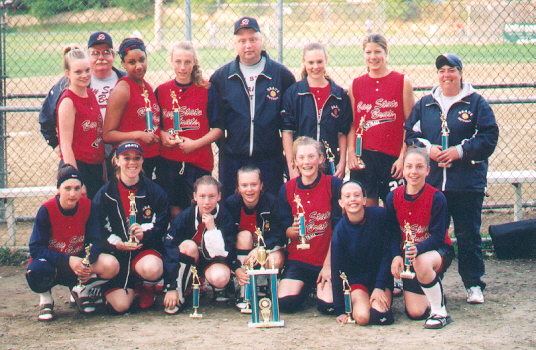 2004 Kick Off Classic Runnerups