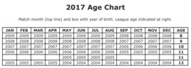 2017 MISB Age Chart
