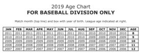 2019 Select Age Chart