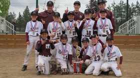 10U Bend Champions