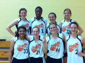 8th Grade Heat Storm Classic Champs