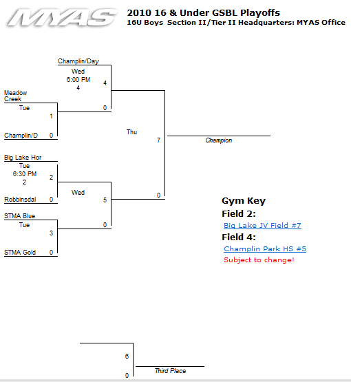 16 U Section 2 Tier @ Bracket