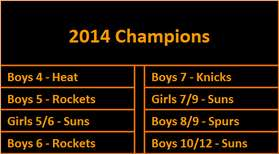 Chamions 2014