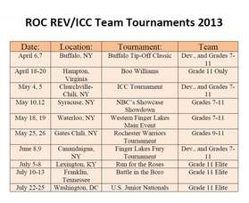 2013 ROC REV Full Schedule 3_24_13
