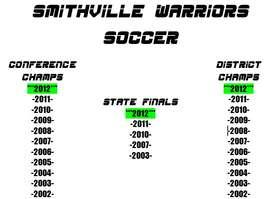 new 2012 wins