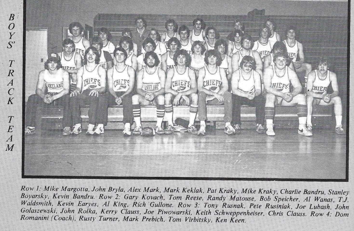 1980 Chiefs