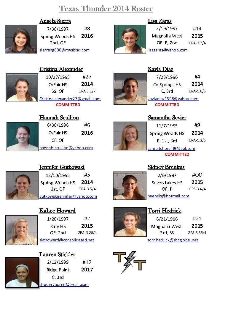 Website Roster 2014
