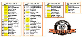 2014 Flyers Cup Seedings