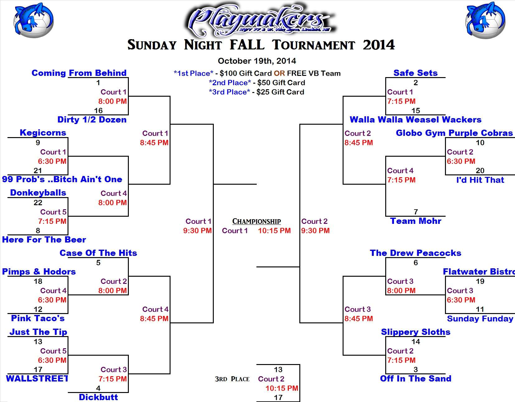 SUNDAY Fall Tourney Bracket