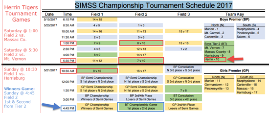 SIMSS Tournament 2017