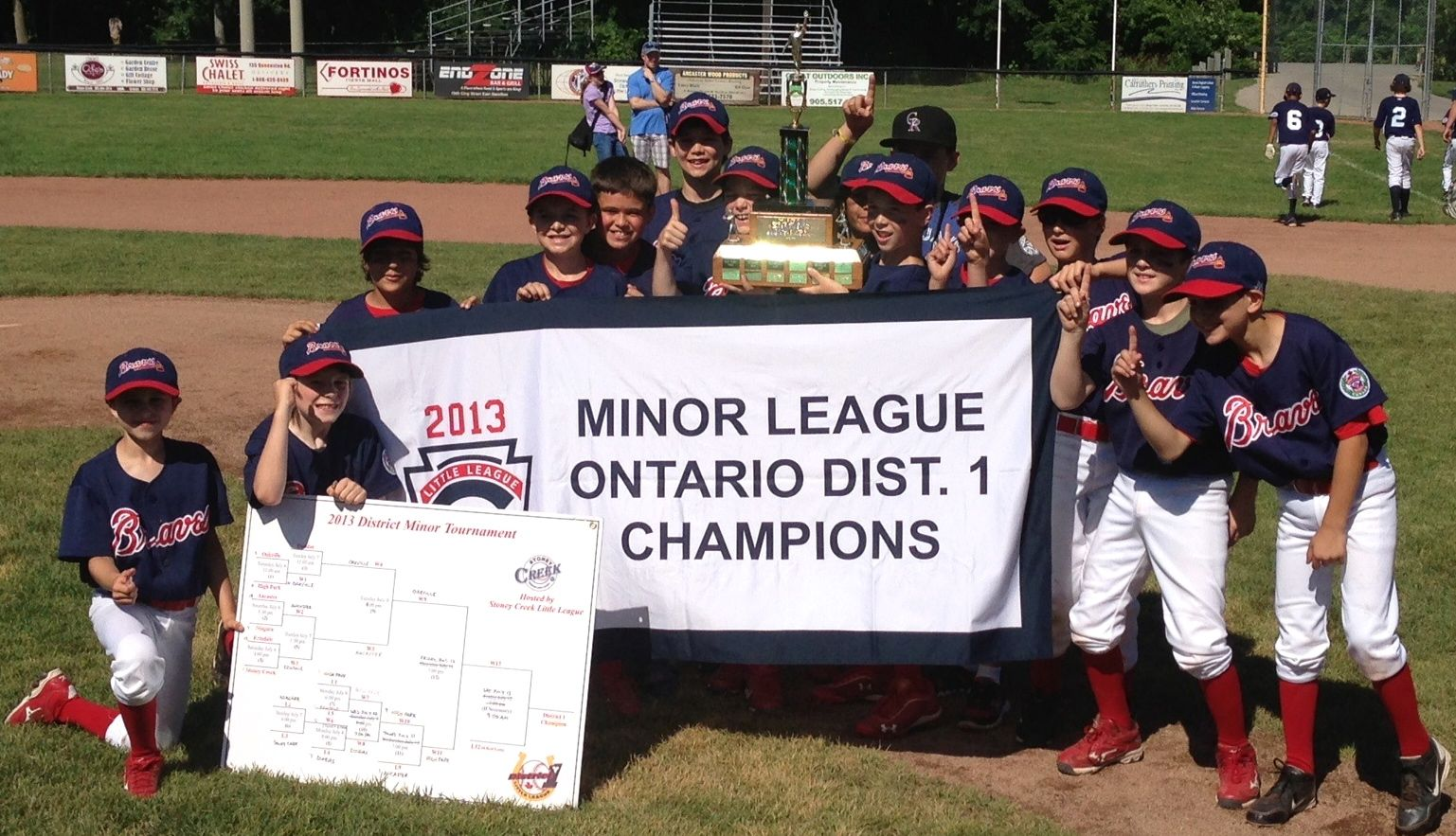 2013 Minor Champions