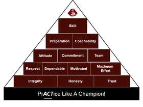 Marauder Pyramid